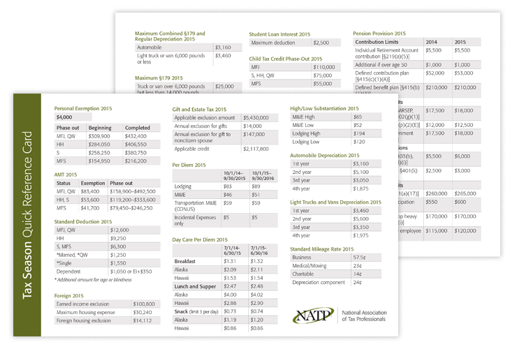 Tax Season Quick Reference Card (2015) - #195
