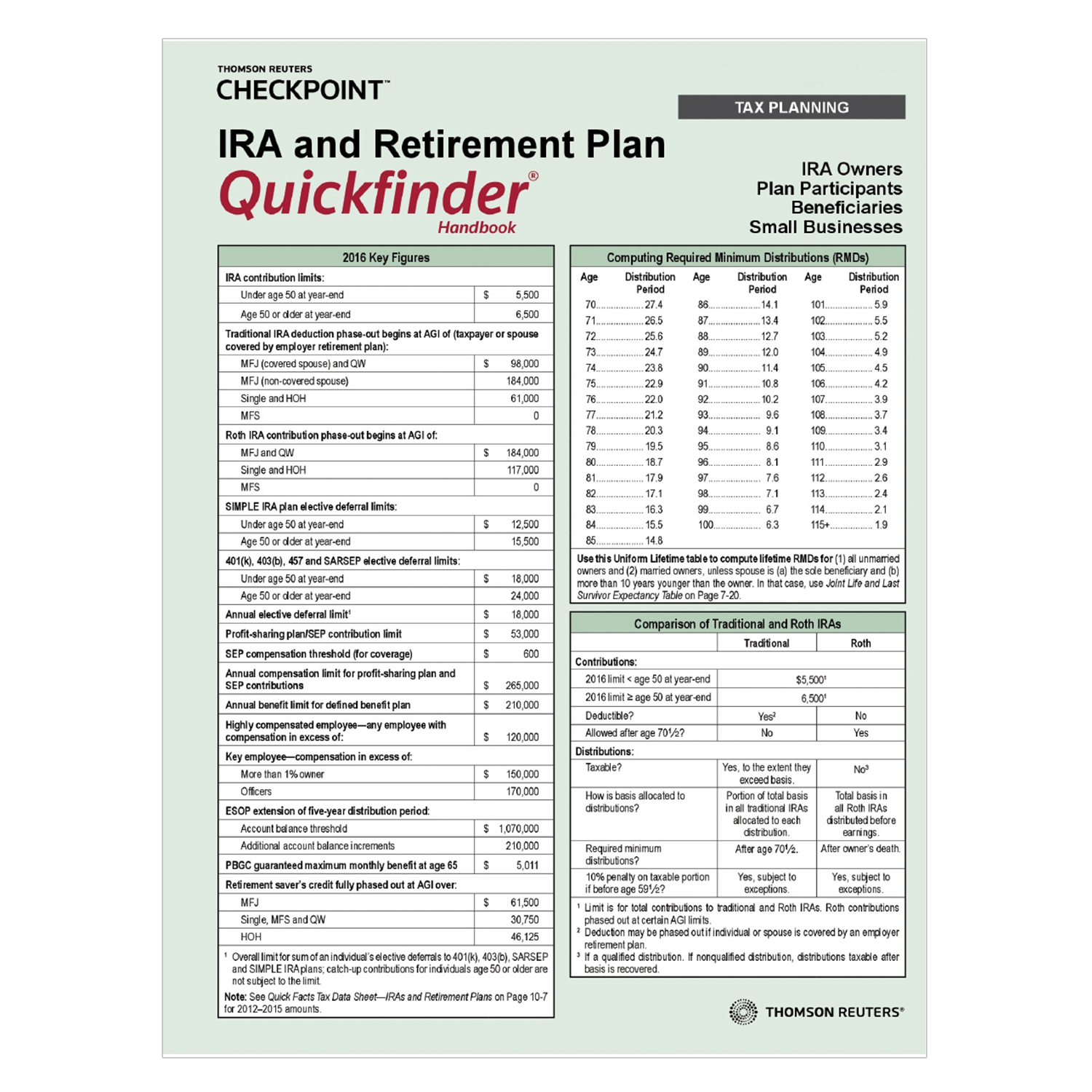IRA and Retirement Plan Quickfinder Handbook (2019) – #3918
