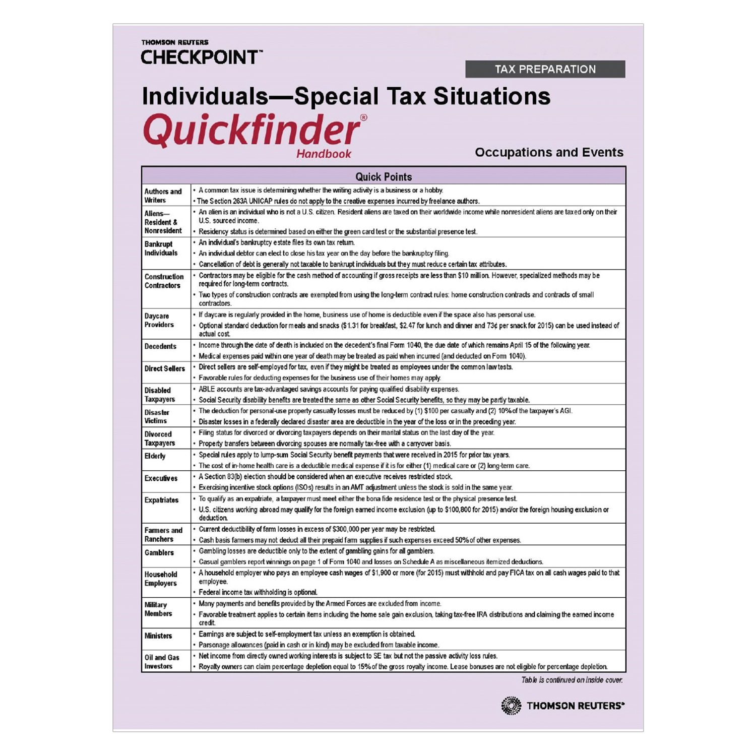 Individuals – Special Tax Situations Quickfinder Handbook (2019) - #3940